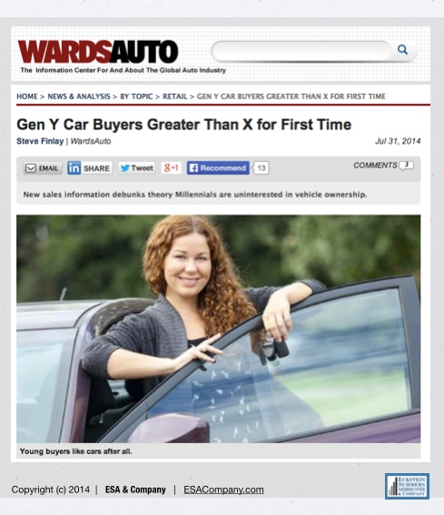 Gen Y Car Shoppers Surpass Gen X For First Time Ever