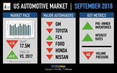 esa-car-keys-sept-2018